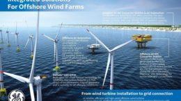 Haliade X el nuevo proyecto de GE que dará energía a miles de hogares 260x146 - Haliade-X: el nuevo proyecto de GE que dará energía a miles de hogares