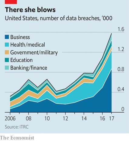blows - El mercado de los ciberseguros está creciendo